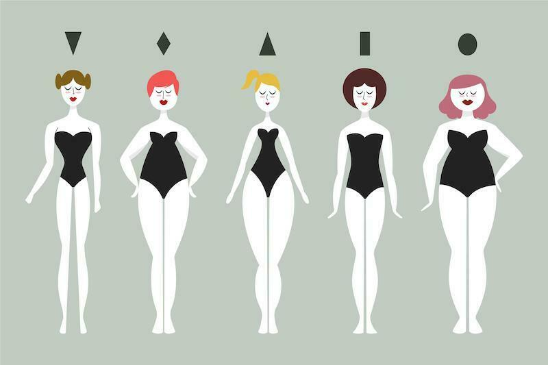 Different female body shapes