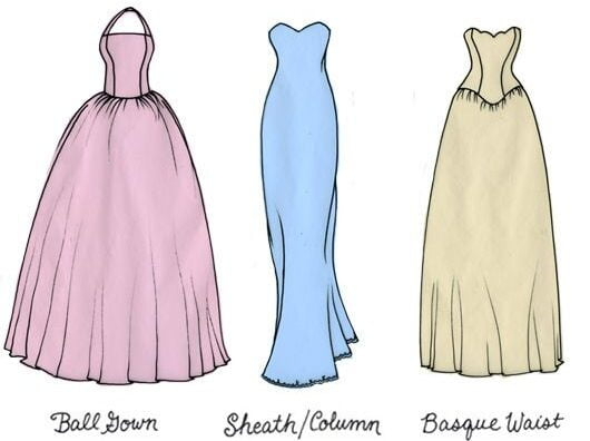 Types of wedding dress silhouettes