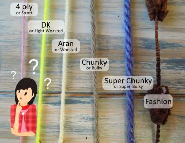 Yarn weights crochet